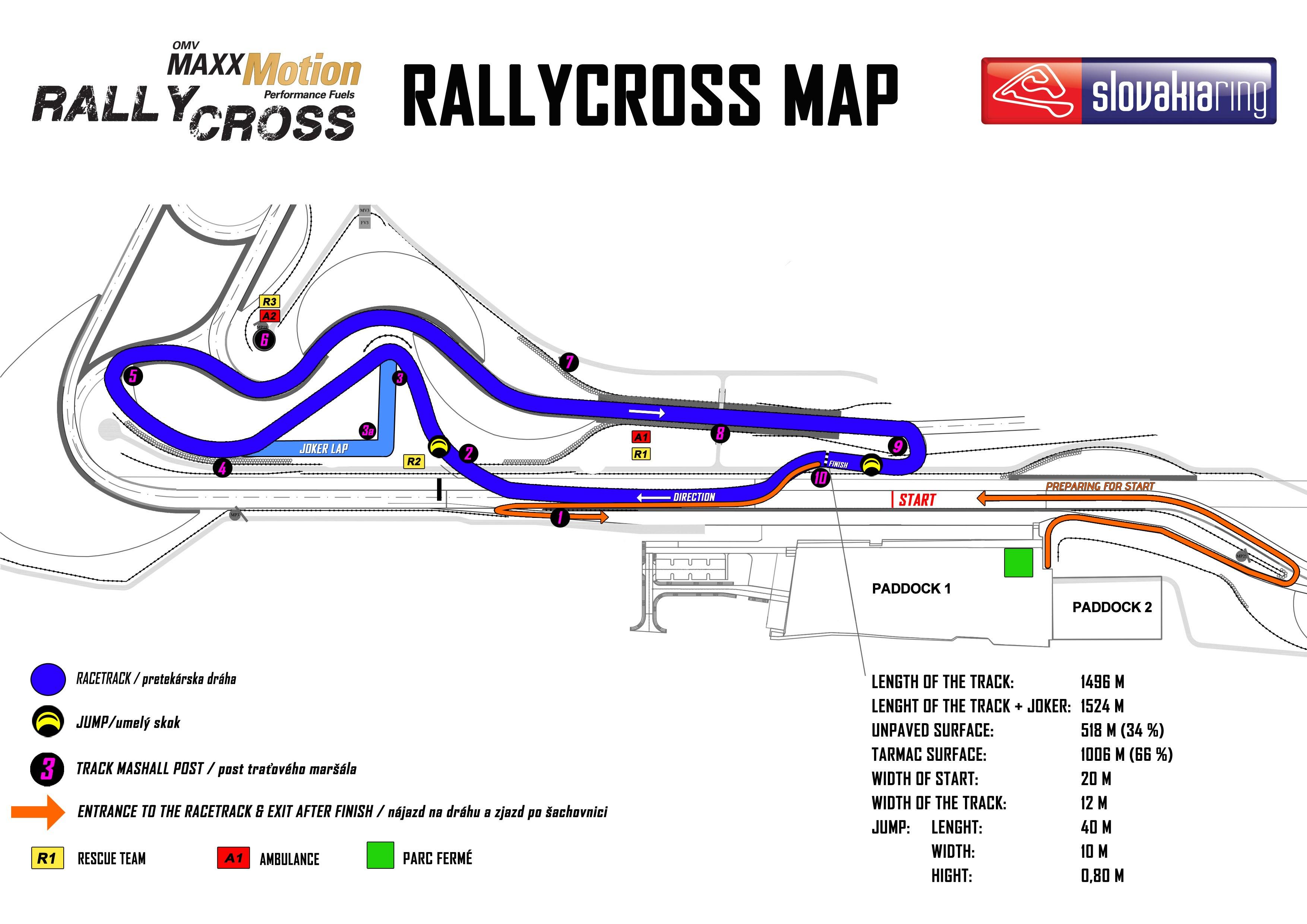 Mapa RX 2021